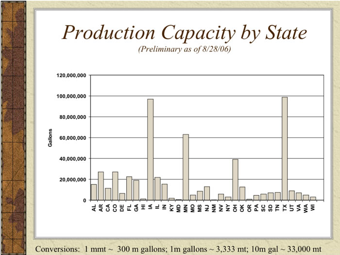 modern_production_of_ethanolEthanol_general